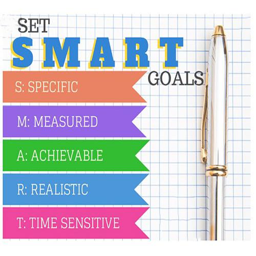 KPI là gì ? Tiêu chí SMART áp dụng như thế nào trong KPI